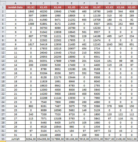 Tabel Regresi Korelasi 4