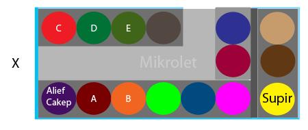 Copet Mikrolet 1